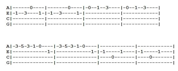 Panie Janie - melodia popularna - opracowanie na ukulele