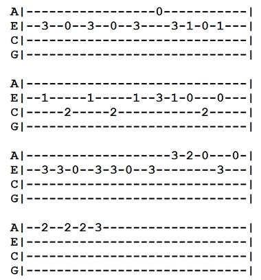 Sto lat - melodia popularna. Proste opracowanie na ukulele.