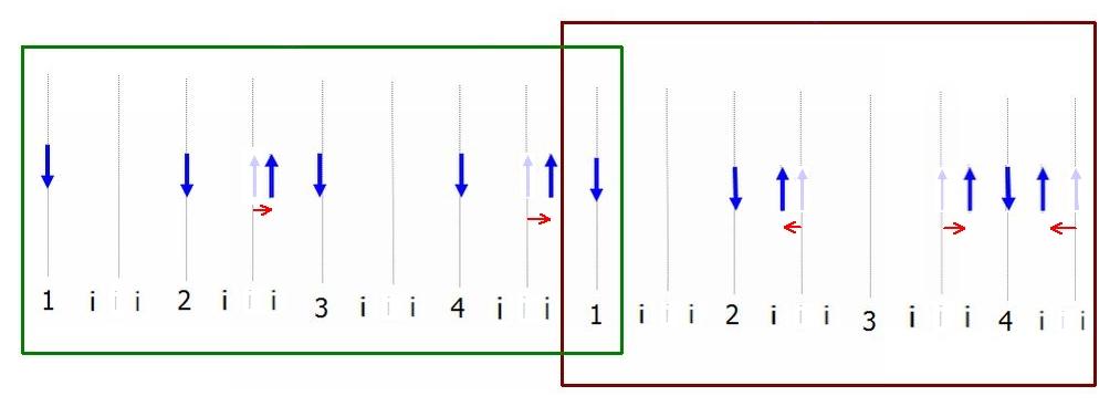 Bicie Whats-up - trzecia modyfikcja bicia podstawowego - 4/4 - swingowanie