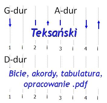 Opracowanie utworu Teksański na gitarę
