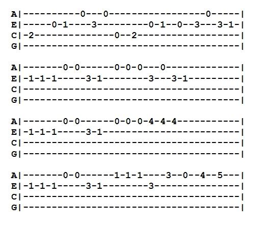 Gravity falls - opracowanie na ukulele - tabulatura
